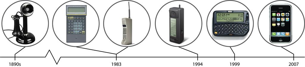 evolution of smartphones